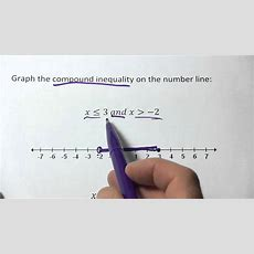 Graphing A Compound Inequality On The Number Line Youtube