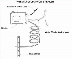 House wiring diagram grade gfci duplex receptacle hubbell for Clothes dryer wiring to breaker