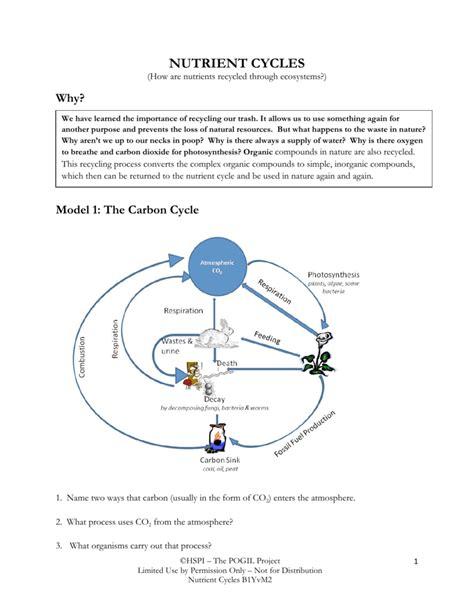 Worksheet The Carbon Cycle Worksheet Grass Fedjp Worksheet Study Site