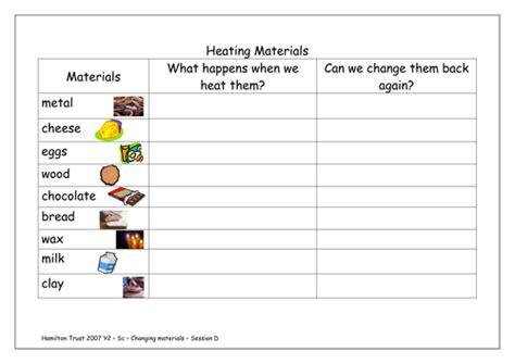 investigate effect  heat teaching resources