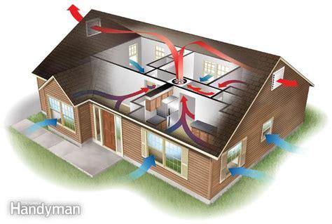 whole house exhaust fan ventilation choosing a whole house fan the family handyman