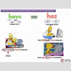 Course 2unit 6 Simple Present With Like, Need, Want And Have
