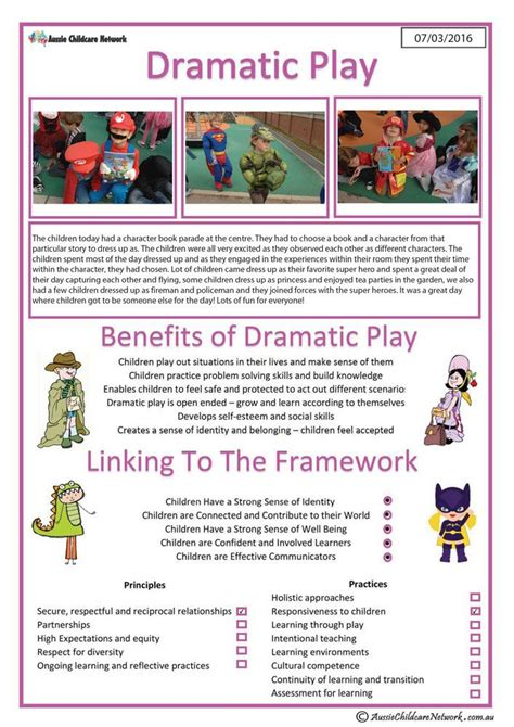 interest area dramatic play aussie childcare network