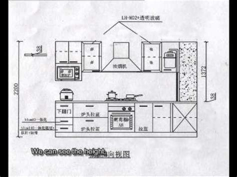 1.An introduction to kitchen cabinets, terminology