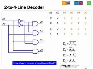 Lec11 Intro To Computer Engineering By Hsien