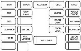2001 hyundai elantra alternator chevrolet aveo mk1 2002 2011 fuse box diagram auto