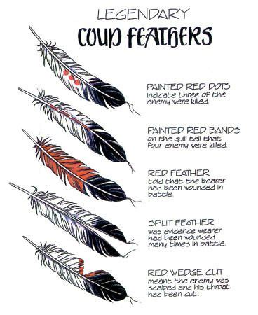 feather color meanings google search symbols spiritual