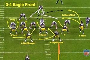 Nfl 101  The Basics Of The 3