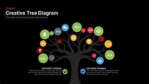 Tree Diagram Powerpoint And Keynote Template
