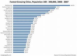 Growing Cities online schauen in Deutsch mit englischen ...