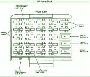 1997 buick lesabre fuse box diagram 1997 image similiar 1991 buick lesabre fuse box diagram keywords on 1997 buick lesabre fuse box diagram
