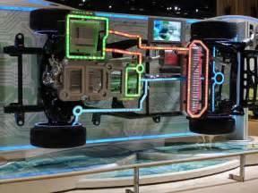 Hybrid Car Engine Technology
