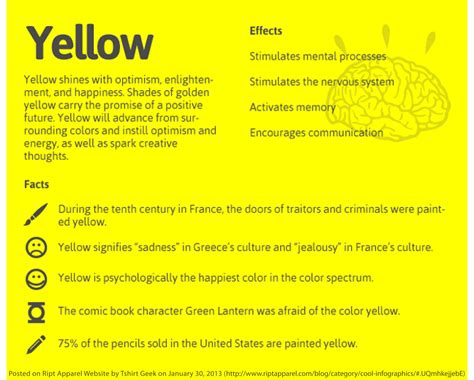 what does the color yellow represent yellow colour therapy yellow color psychology color