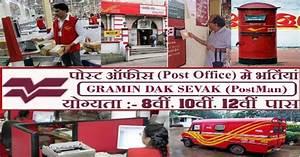 Post Office Recruitment 2017 - 123 Gramin Dak Sevak ...