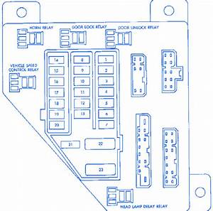 Dodge Eagle Vision Tsi 1994 Fuse Box  Block Circuit Breaker Diagram  U00bb Carfusebox
