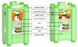 A  Mechanical Forging Press 25 Mn With Connecting Rod