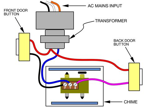 doorbell wiring pictorial diagram eee electrical