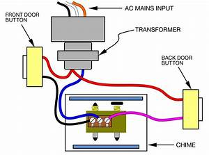 Doorbell Wiring Pictorial Diagram  Eee