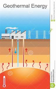 Geothermal Energy  Vector Graphic Stock Vector