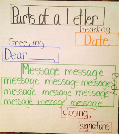 parts   letter anchor chart literacy anchor charts