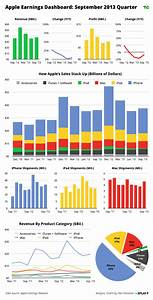 Apple's 2013 Q4 Earnings Call by the Numbers [PIC ...