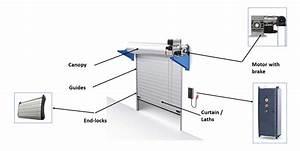 Roller Shutter Door Motor Wiring Diagram