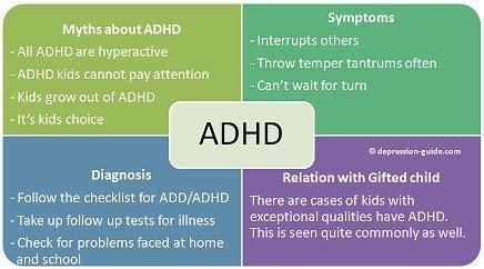 adhd child symptom treatment adhd and add in children 645   adhd child