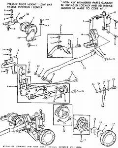 Kenmore Model 1581561281 Mechanical Sewing Machines