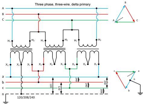 Delta Three Phase Transformer Phasor Diagram