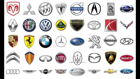 All Car Brands, Company Logos