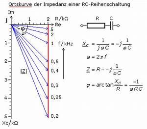 Ortskurve Berechnen : ortskurven am beispiel passiver linearer systeme ~ Themetempest.com Abrechnung
