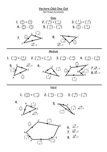vectors worksheet geersc