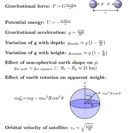 physics formulas  class  physics formulas list
