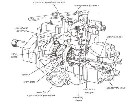 Metal Shavings Pump Dodge Diesel