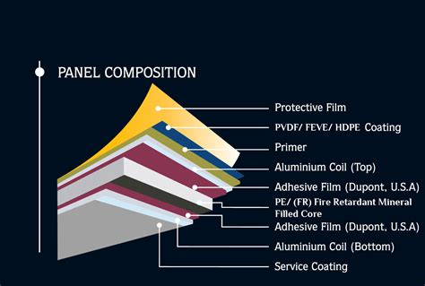 aluminium composite panel  india acp sheets manufacturer hynadecor