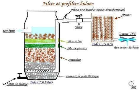 bricolage filtre  pre filtre bidon artisanal pour