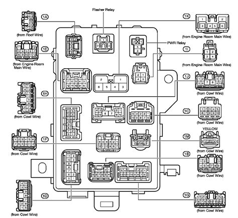 Toyota Tundra Fuse Box Diagram Online Wiring