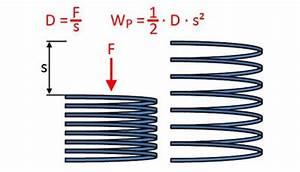 Gewichtskraft Berechnen : arbeit und energie berechnen hubarbeit reibungsarbeit spannenergie kinetische energie ~ Themetempest.com Abrechnung