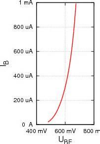Basiswiderstand Berechnen : aufgabenblatt zum seminar 06 phys70357 elektrizitatslehre und magnetismus physik ~ Themetempest.com Abrechnung
