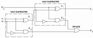 Explain A Full Subtractor Using Half Subtractors  Computer