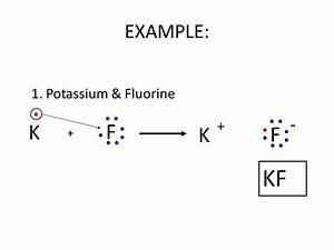 Electron Dot Diagram Of Fluorine : what is the ionic bonding between potassium and fluorine ~ A.2002-acura-tl-radio.info Haus und Dekorationen