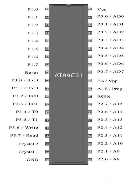 AT89C51 Microcontroller Pin Diagram | Knowledge