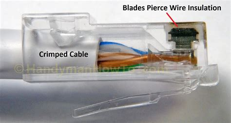 Cat 6 Wiring Diagram With Load Bar by How To Wire A Cat6 Rj45 Ethernet Handymanhowto
