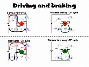 Driving Diagrams
