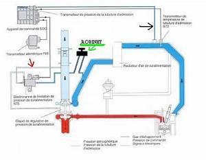 Branchement Manometre Pression Turbo : schema branchement robinet pression turbo ~ Gottalentnigeria.com Avis de Voitures
