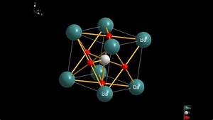 Perovskite Structure   Batio3