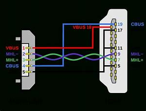 Micro Usb Wiring Diagram For Power Only