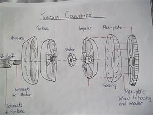 Curiosity  Knowledge  Power   Torque Converters