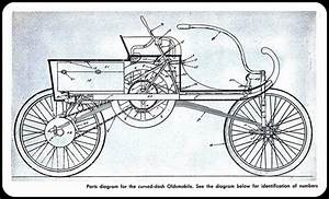 1901 1902 1903 Parts Diagram A For Curved Dash Oldsmobile