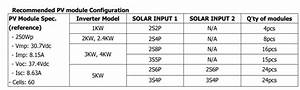 Solar Array Wiring Configuration Guide